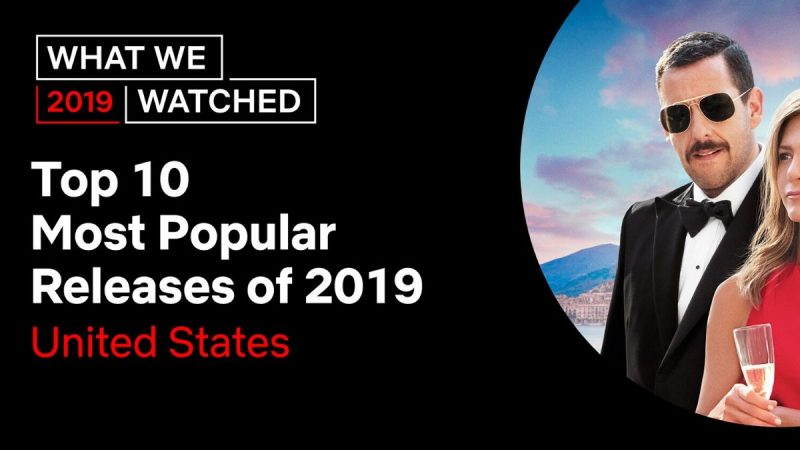 Top Ten Popular Netflix Movies of 2019