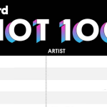 Charts-Streaming-Billboard-Hot-100