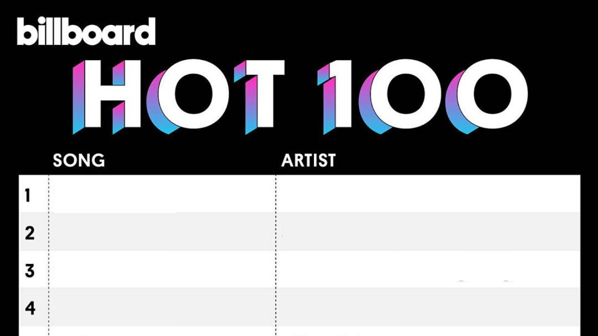 Want Your Favorite Artist to Top the Charts? Stream.