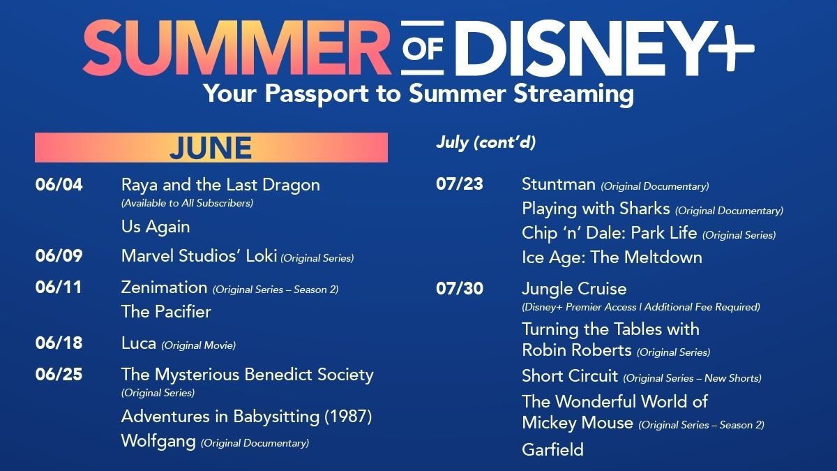 Summer Heats Up With A Lineup Of Adventure With   Summer Of Disney+